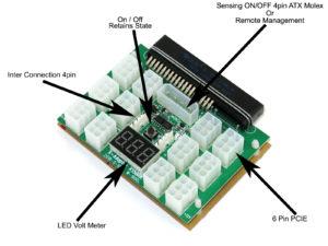 X15BRK 12 Port Chain Sync Breakout Board